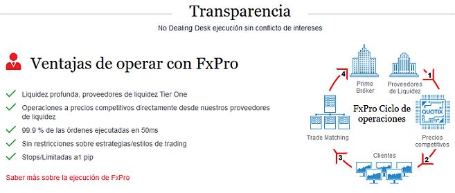 transparencia_fx_pro